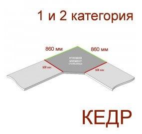 Угловая столешница КЕДР 1-я и 2-я группа